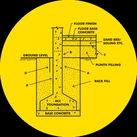visual-termites